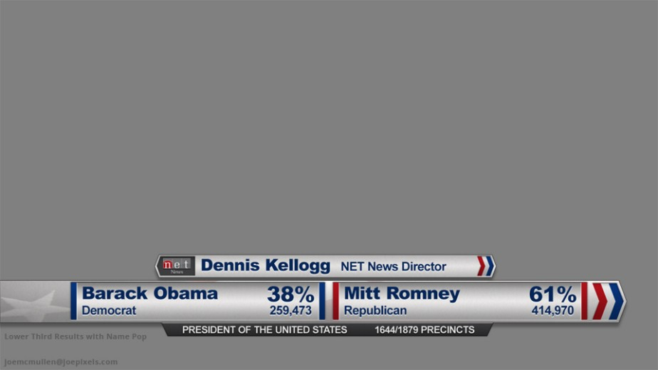 Lower Third Results, with Pop Up Name Super